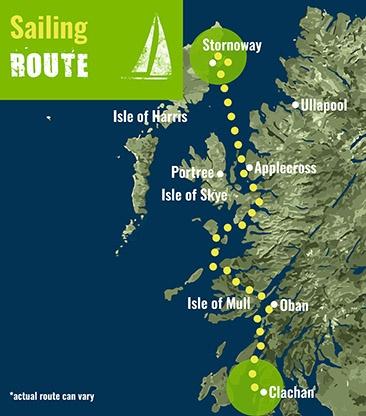 scotland islands Sailing Route