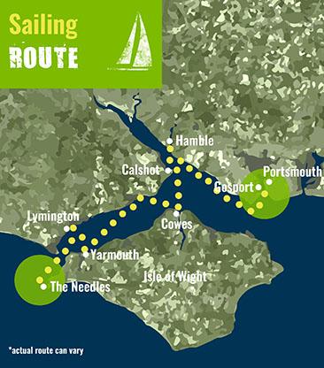 Solent- Sailing Route 72 dpi