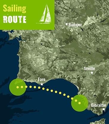 The Algarve- Sailing Route
