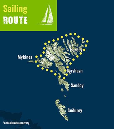 The Faroes- Sailing Route 72dpi